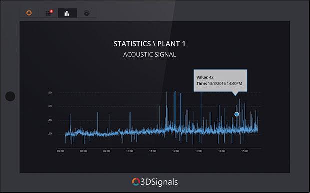 3DSignalsStatisticsscreenblog-1482845844596