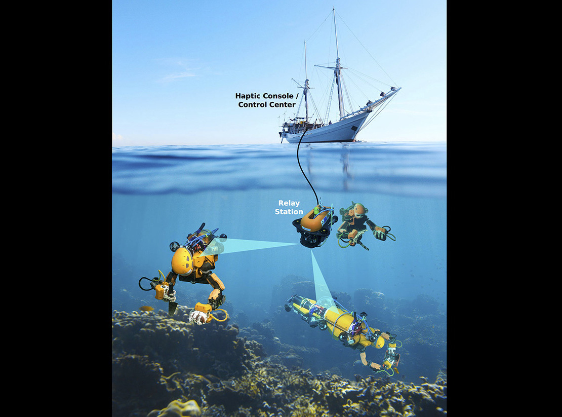 The researchers envision building a team of oceanic robots controlled by human operators. The robots would send and receive data through a relay station that'd provide power recharge.