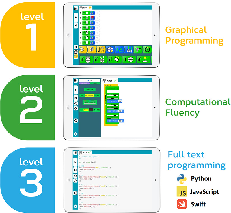 Root educational robot programming levels