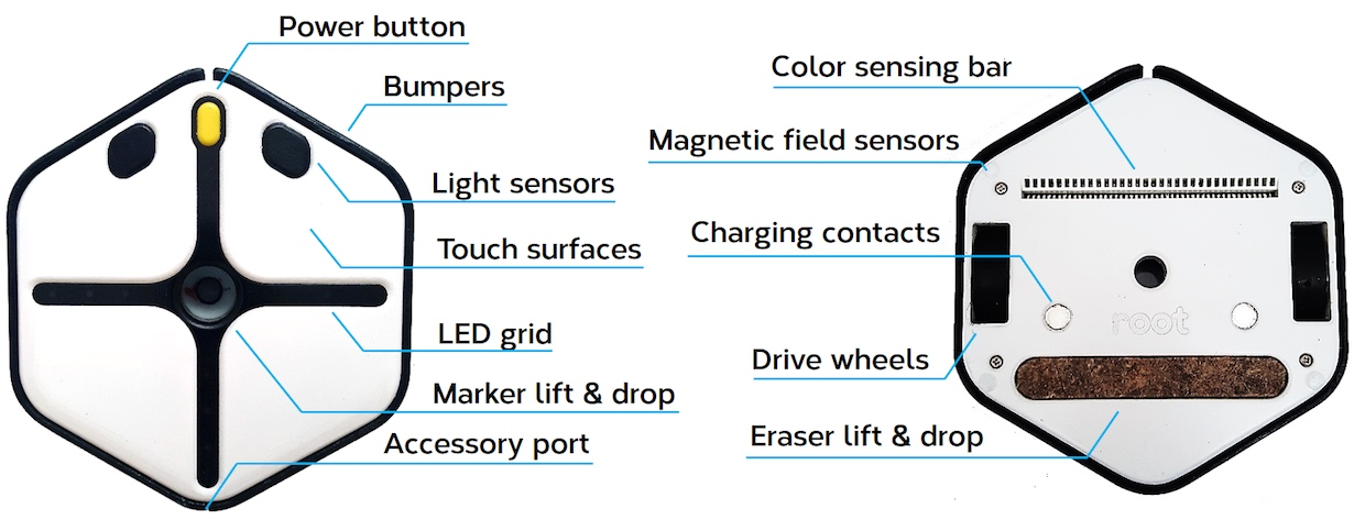 Root educational robot hardware overview