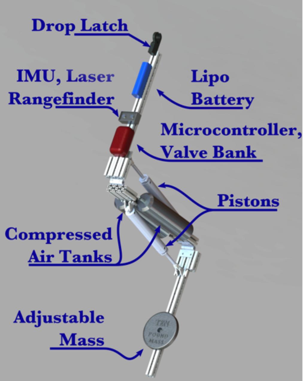 Stickman robot